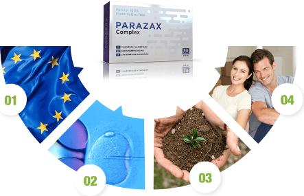 Parazax, come si usa, ingredienti, composizione, funziona